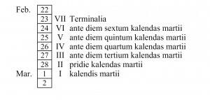 Part of the Roman calendar